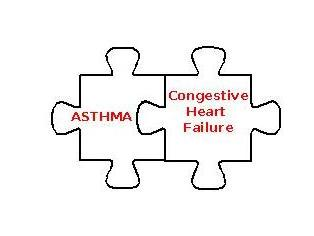 Where Did Asthma Come From?